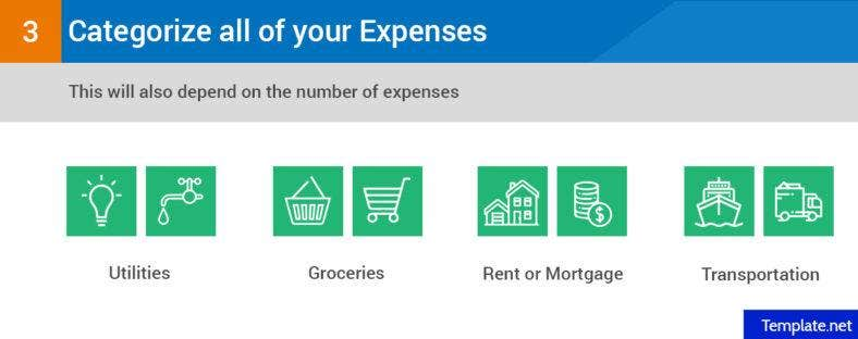 Categorize all of your expenses