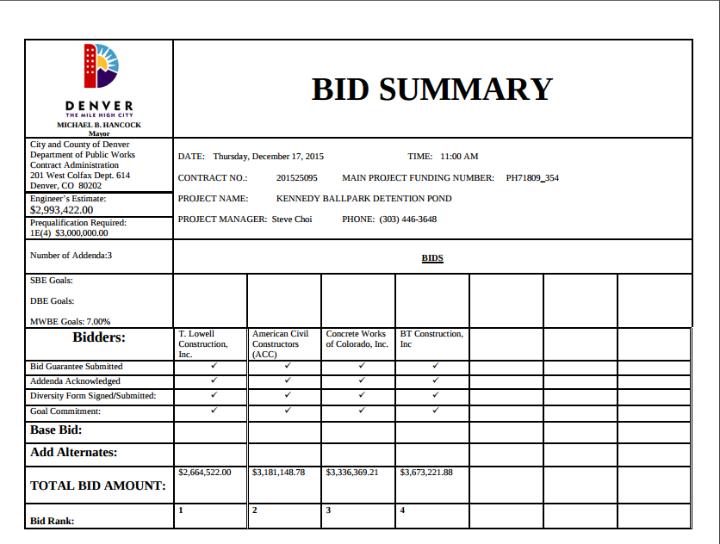 contract-bid-summary-template