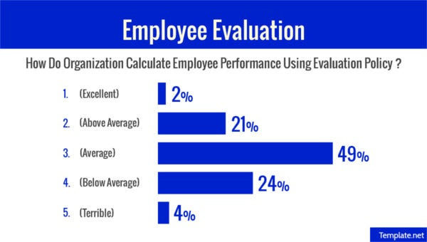 employeeevaluationpolicy1