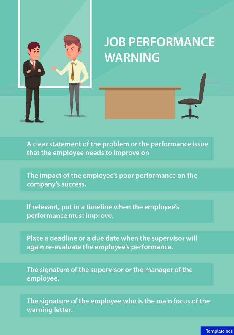 job performance warning template