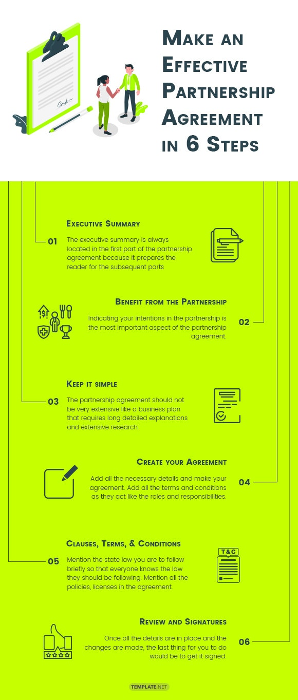 make an effective partnership agreement in 5 steps