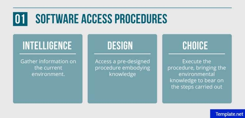 software access procedures