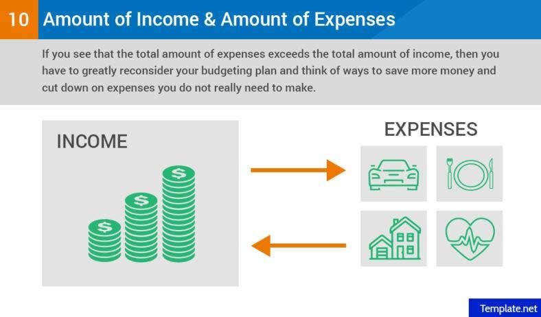 Place the total amount of income and the total amount of expenses side-by-side