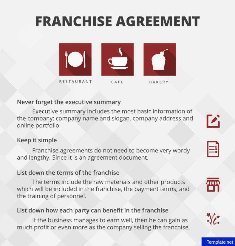 Franchise Agreement Templates For A Cafe Restaurant And Bakery