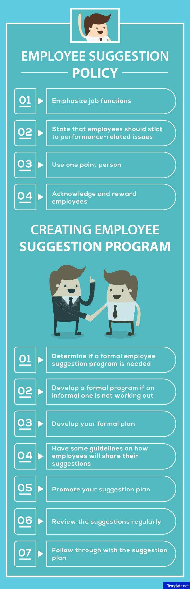 create an employee suggestion policy 788x2434