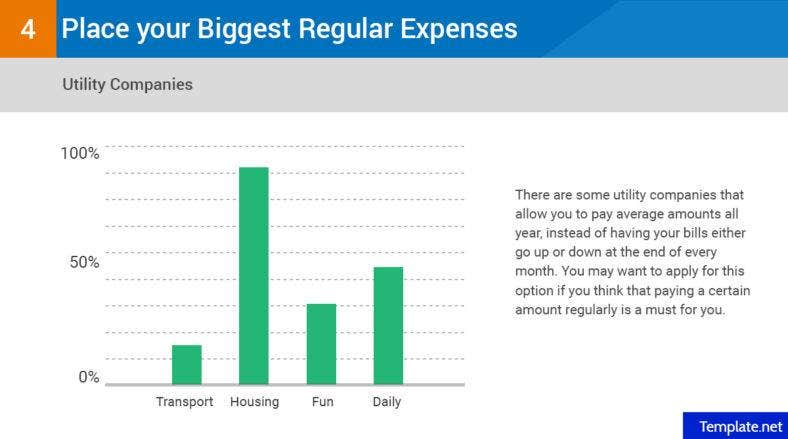 Place your biggest regular expenses in the spreadsheet