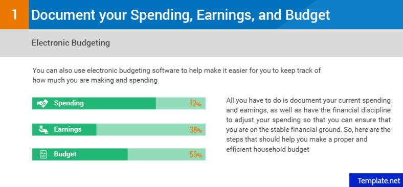 spending, earnings, and budget