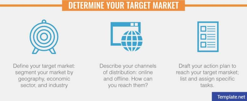 Determine your target market
