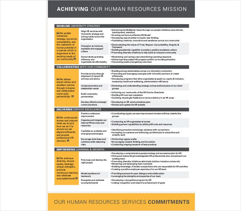 hr services strategic plan