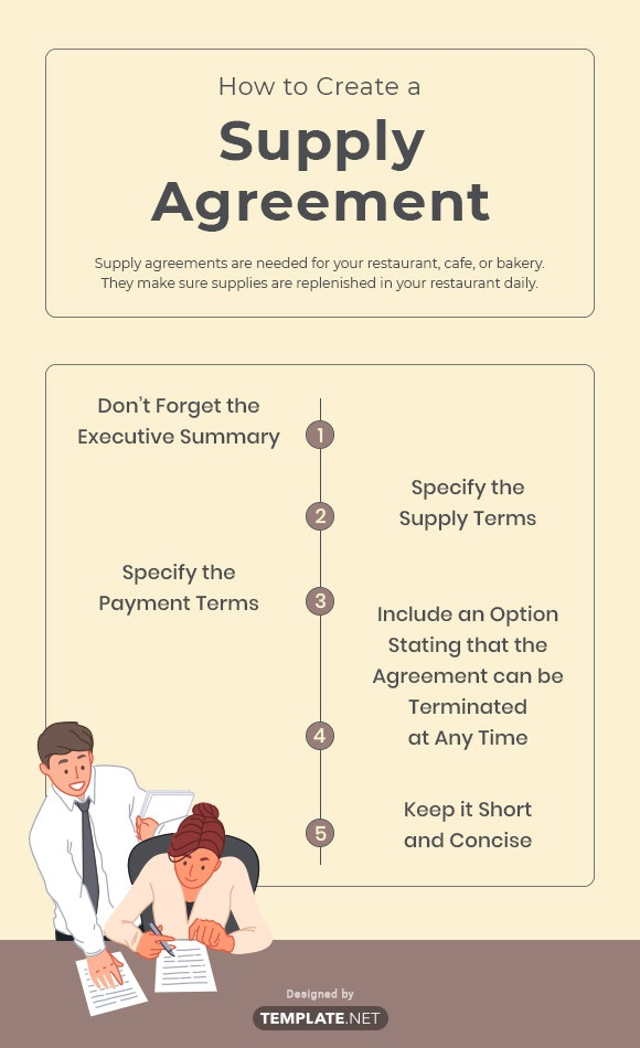 how to create a supply agreement