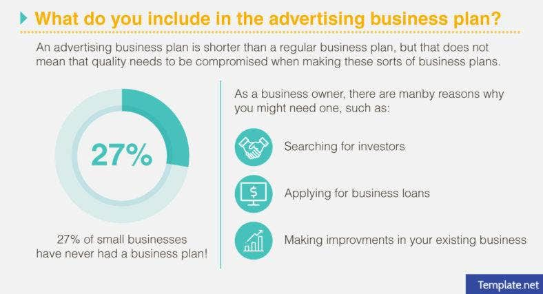include in advertising business plan