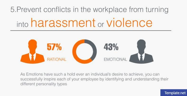 Prevent conflicts in workplace