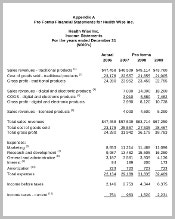 pro-forma-income-statement-template