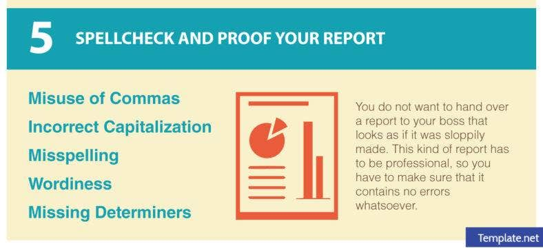 Spellcheck and proof your report