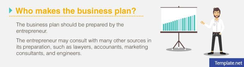 Who makes the business plan