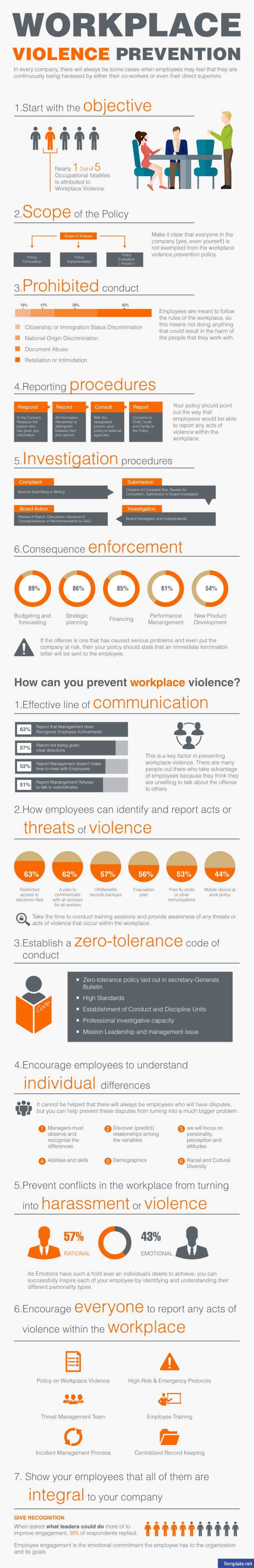 writing workplace violence prevention policy