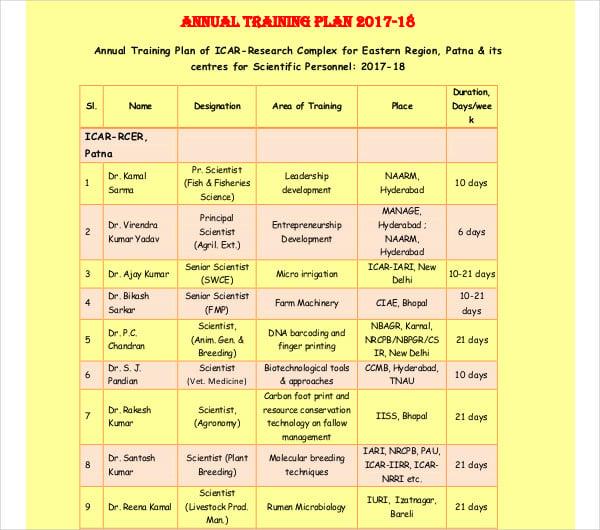 annual training plan printable