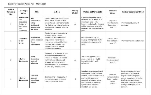 board development action plan