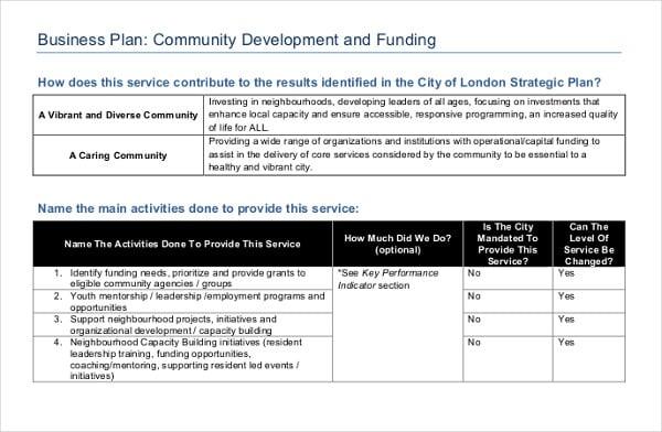 Community service business plan business plan written