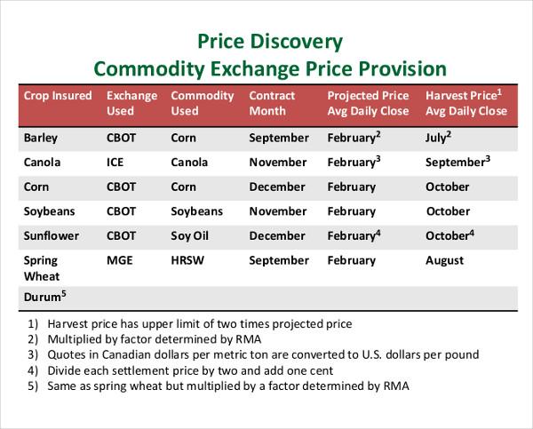 crop insurance marketing plans