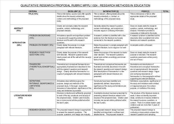 education qualitative research proposal