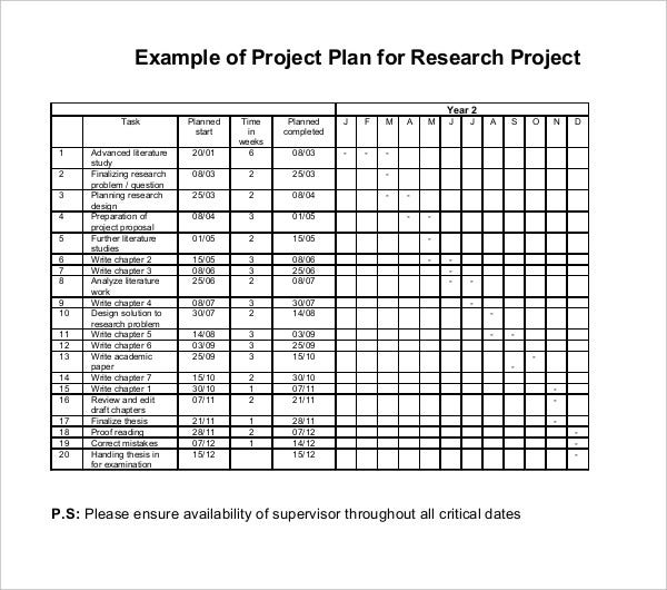 example plan for research project