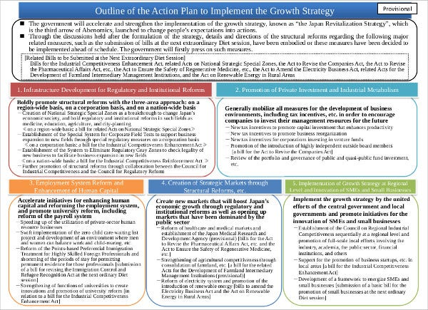 growth strategy implementation action plan1