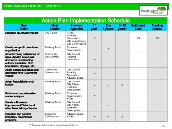 implementation action plan template