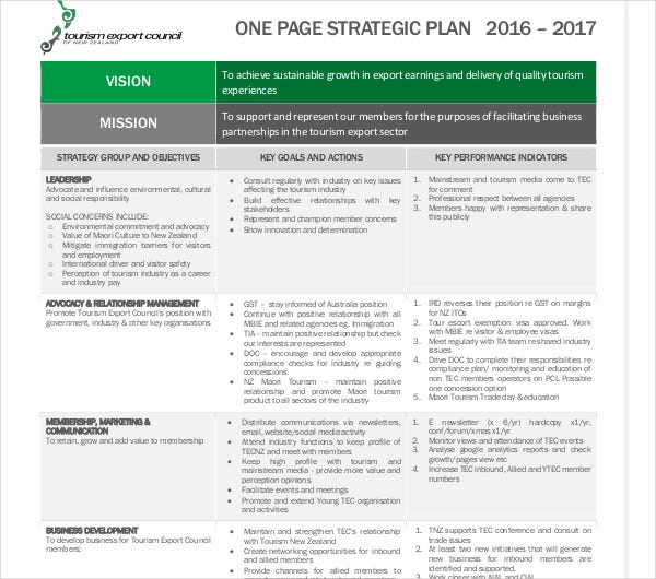 one page strategic plan sample