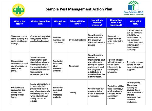 pest management action plan