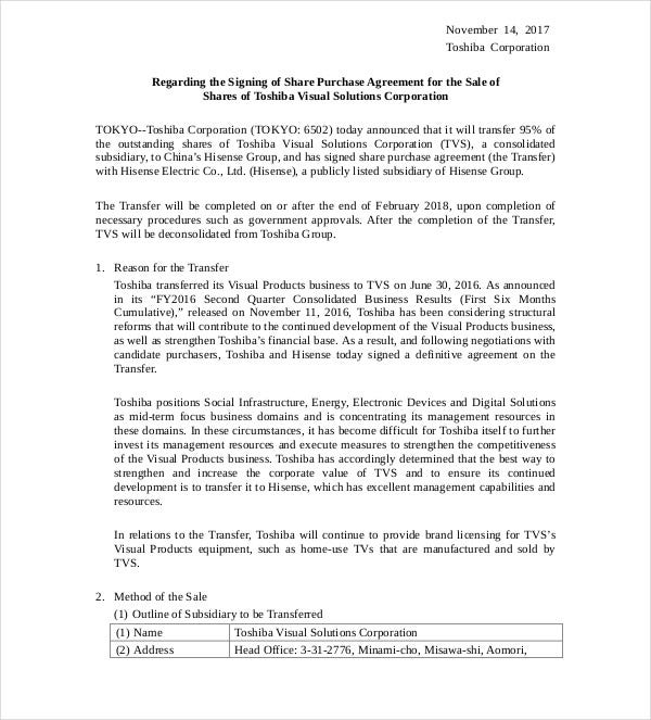 sale share purchase agreement template