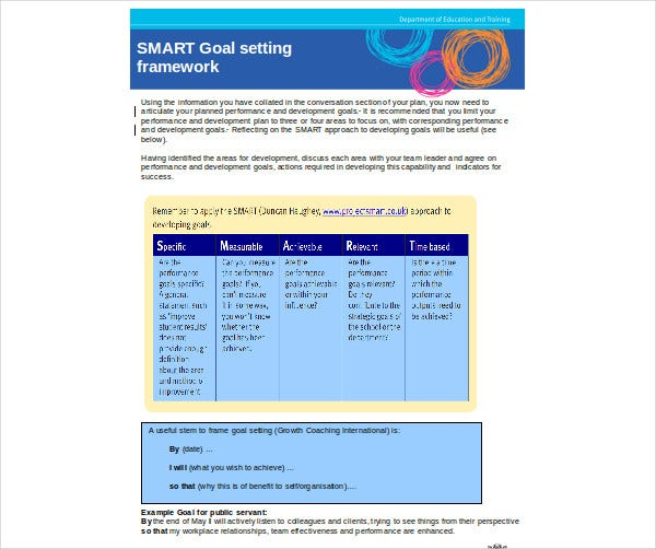smart goal development plan2