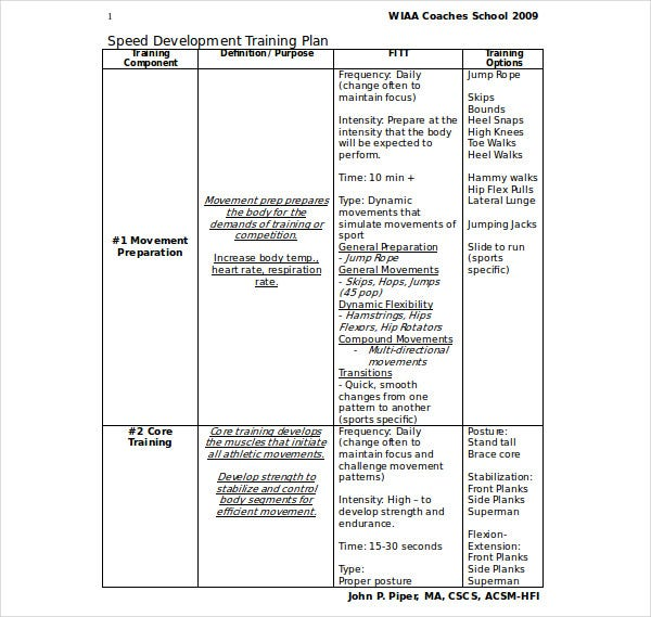 speed development training plan
