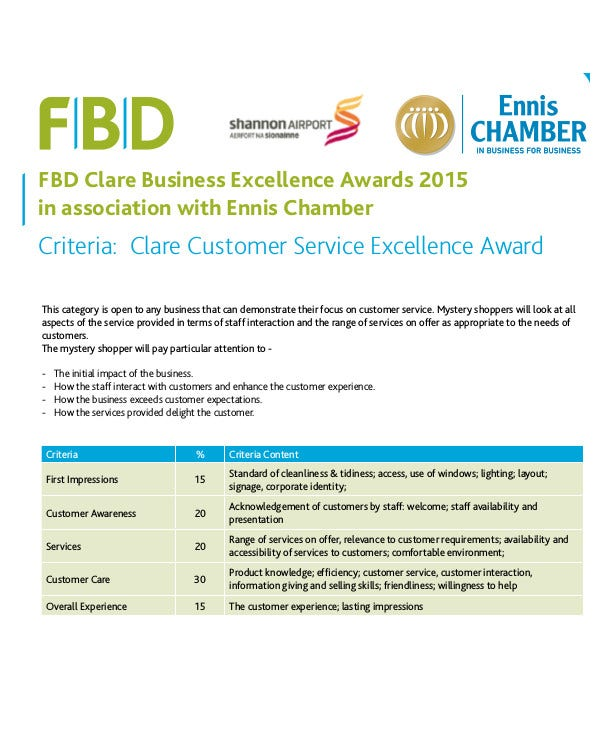 Customer Care Excellence Award Certificate
