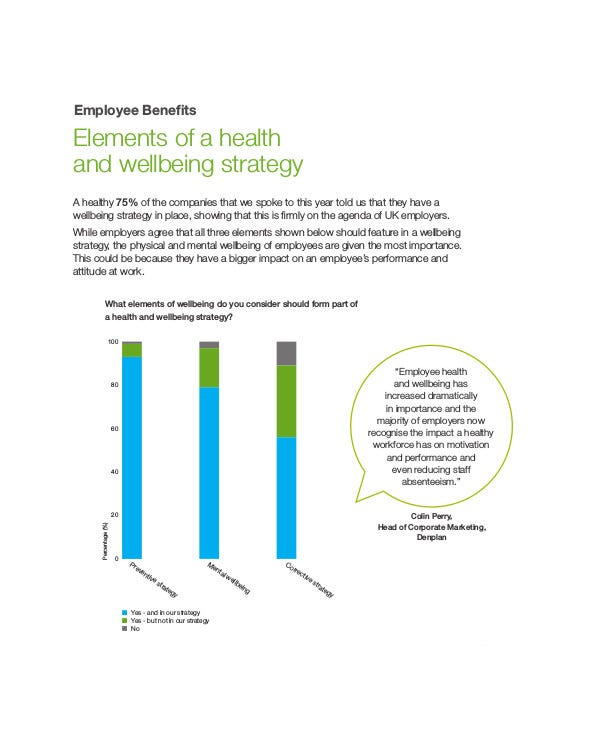 Employee Health Benefit Survey