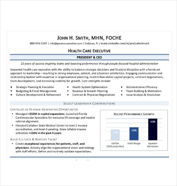 healthcare executive resume template