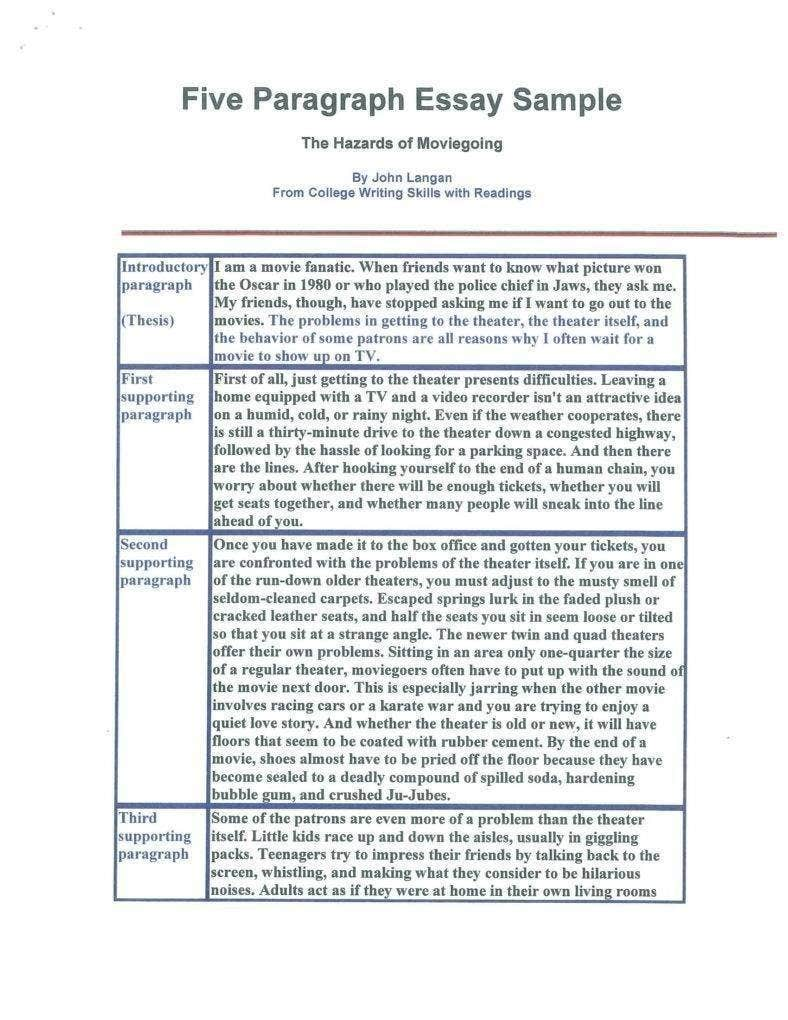 Paragraph Sample Outline
