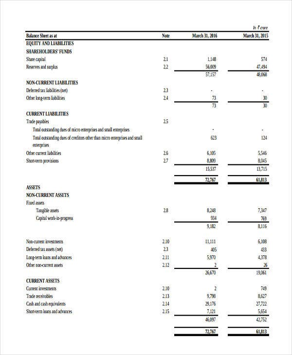 Project Balance Sheet of Company
