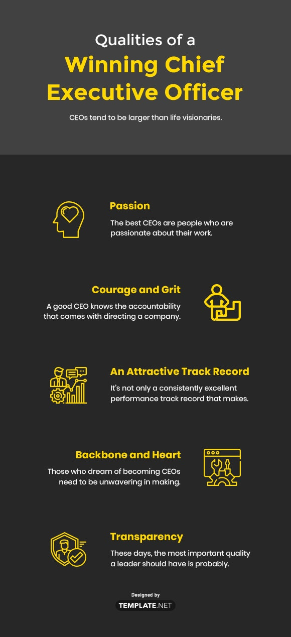 qualities of a winning chief executive officer