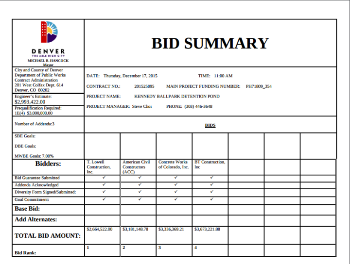 contract bid summary template