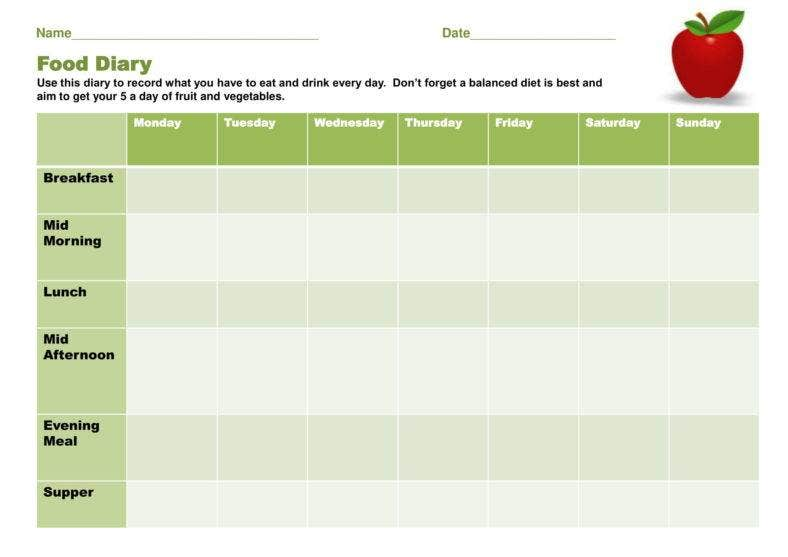 food-diary-sheet-1