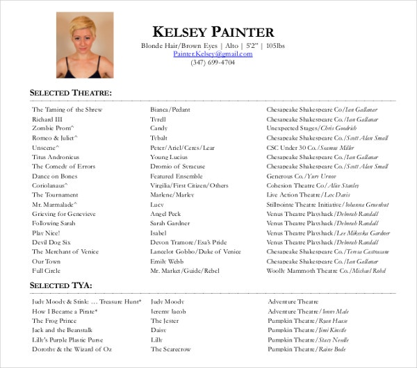 sample painter resume template