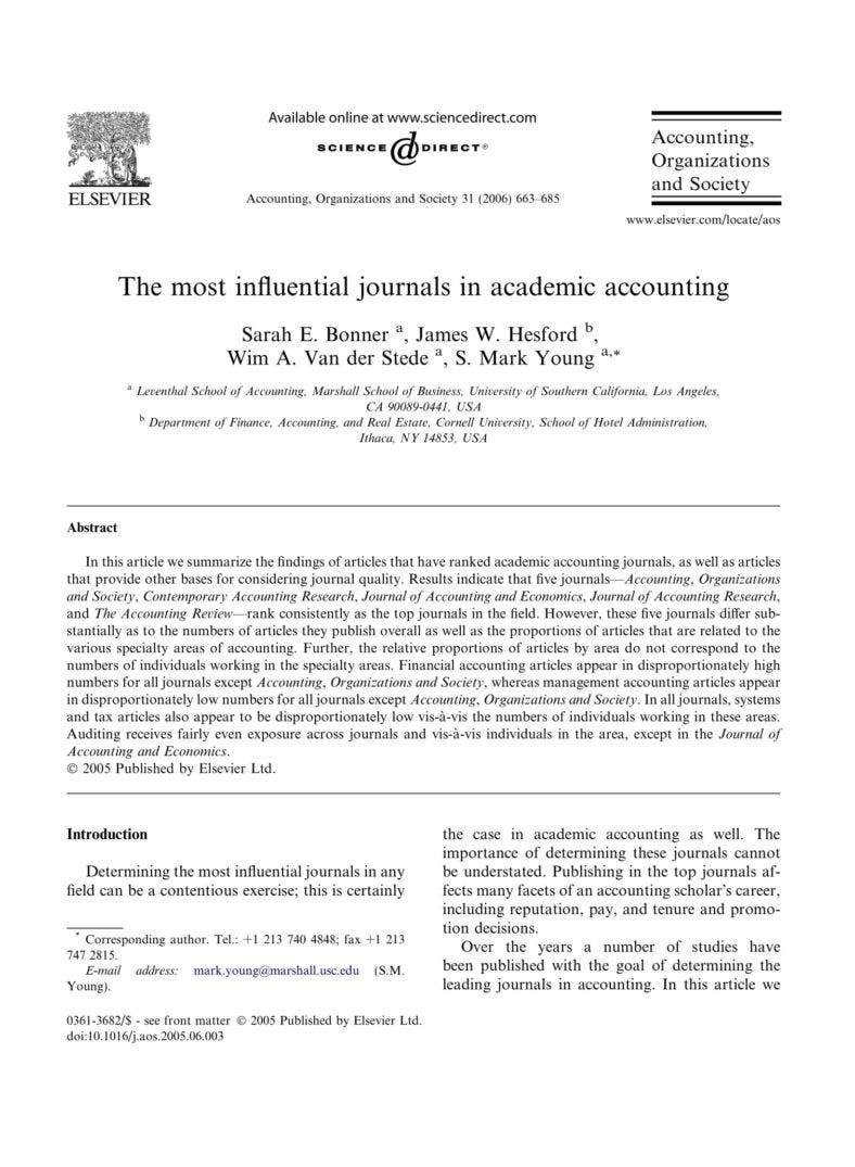 influential-journals-in-academic-accounting-01