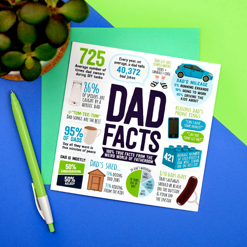 21+ Dad Birthday Card Templates & Designs - PSD, AI | Free ...
