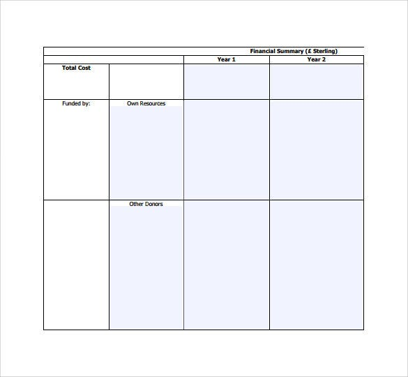 budget sample summary template