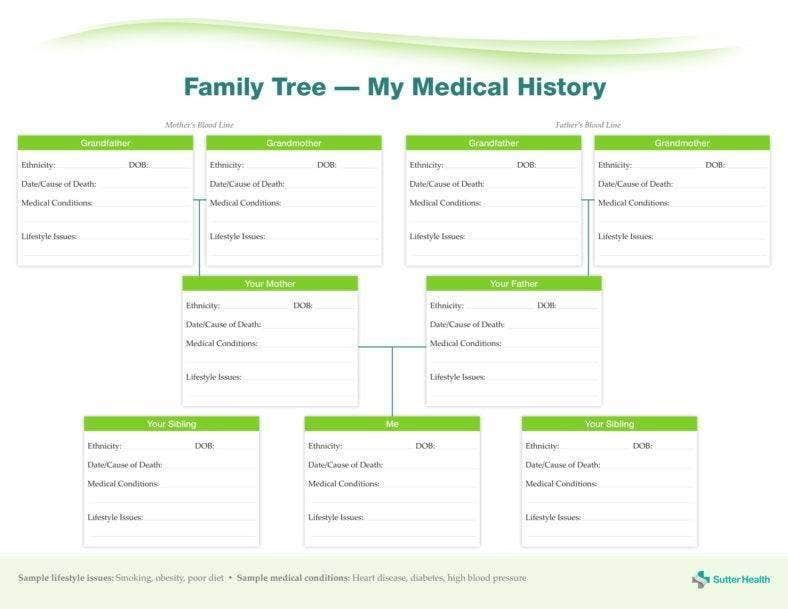 example of family medical tree 788x609