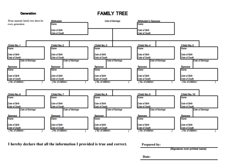 11  10-generation family tree templates