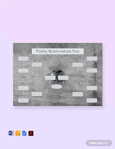 free family relationships tree template