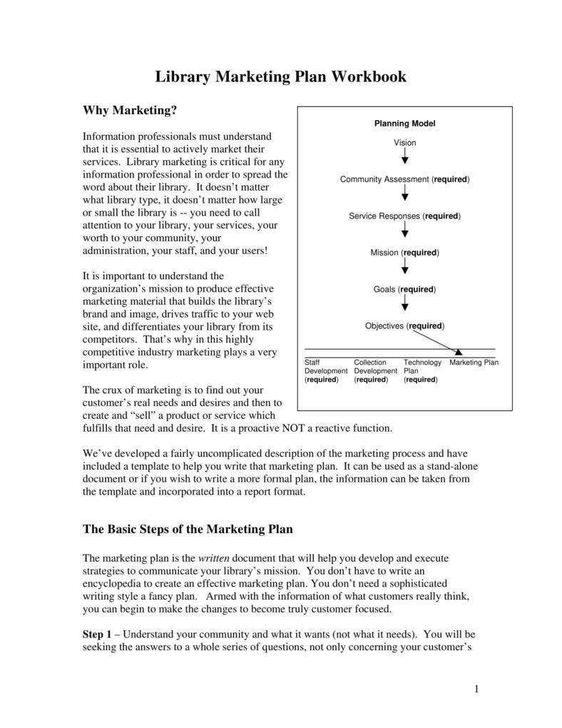 6  marketing planner templates
