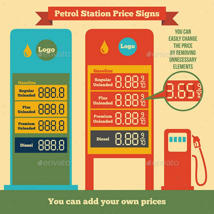 petrol-station-price-signage-template